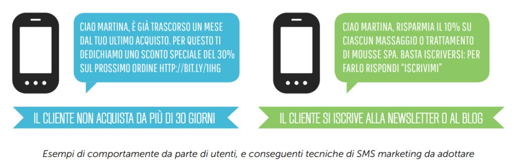 Esempi di SMS segmentati sul comportamento