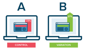 A/B test email fundraising