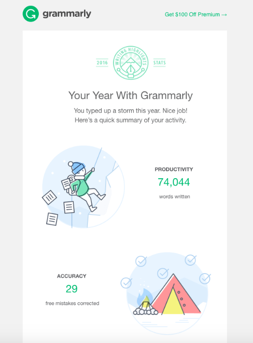 L'email di Grammarly