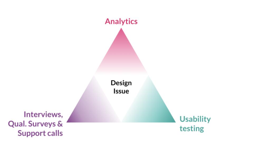 data informed metodi