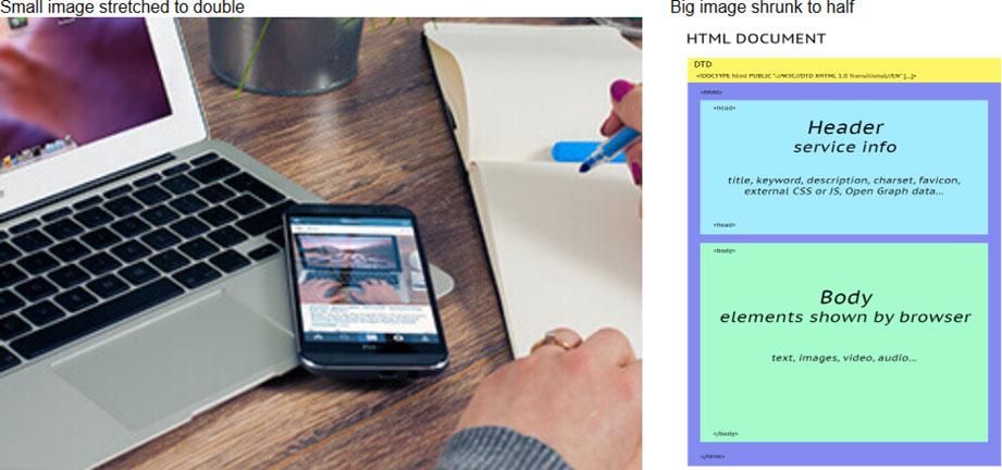 Errori gestione immagini: dimensioni sbagliate