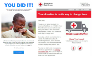 Esempi email fundraising