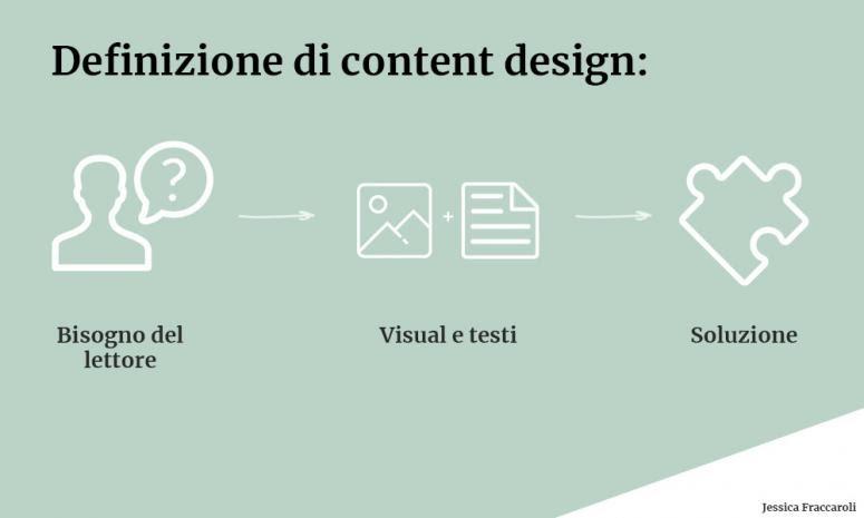 definizione di content design