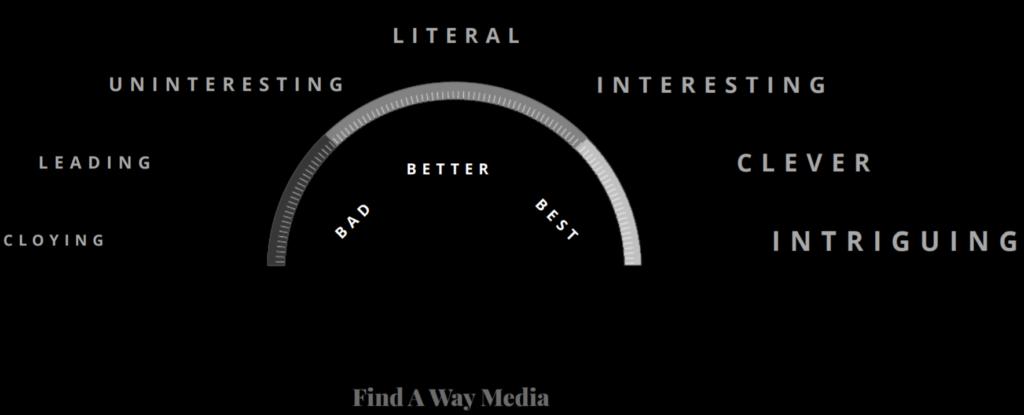 Il grafico di Find a Way Media