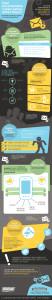 Infografica Ebook Email Automatiche