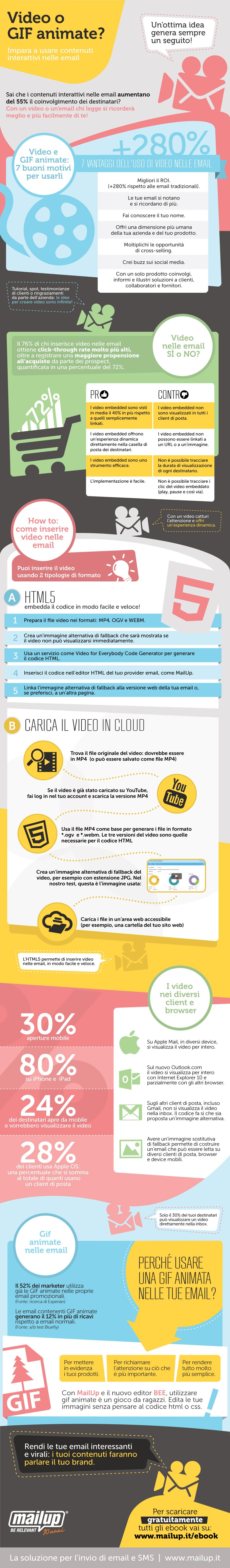 infografica_ebook16