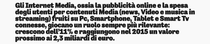 L'internet advertising nel 2015.