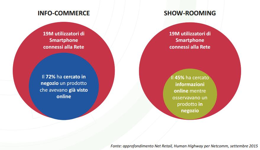 netcomm-ecommerce-forum-2016-mailup-03