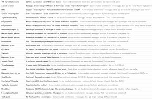 parole spam gmail mailup