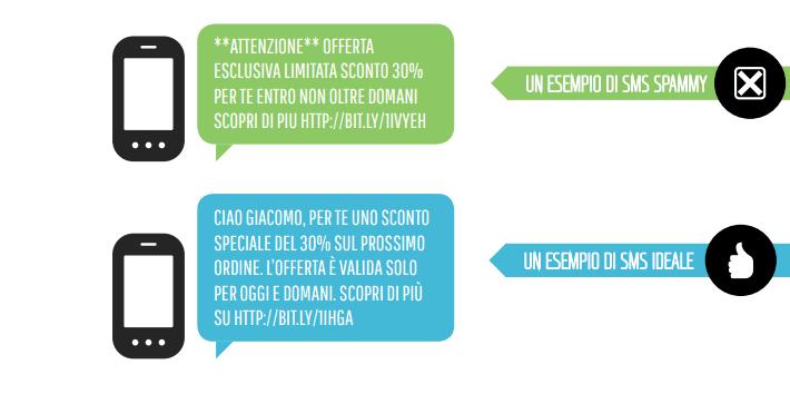 SMS buono vs SMS cattivo
