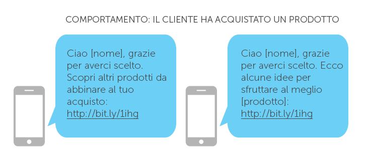 Gli SMS transazionali per rilanciare l'offerta.