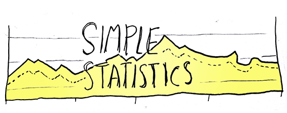 Radio24 - categoria Statistiche